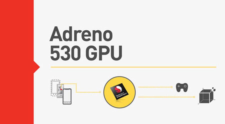 Прирост производительности Adreno 530
