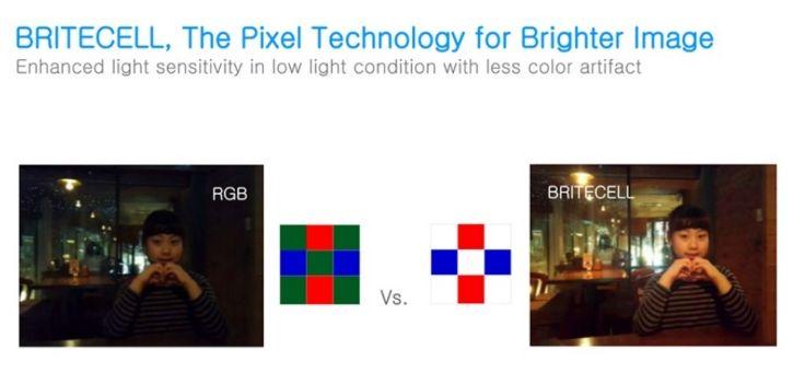 Технические характеристики Samsung Galaxy S7: Britecell