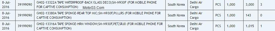 Водонепроницаемость Samsung Galaxy Note 7