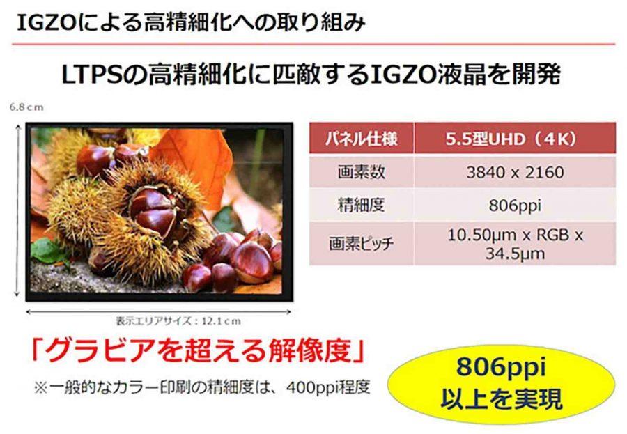 Матрица IGZO 4K UltraHD с диагональю 5.5 дюйма