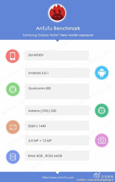 SM-N930F в GeekBench на Android 7.0