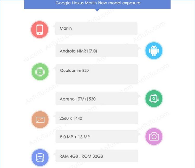 Возможности связи Nexus 2016 (Marlin)