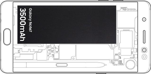 В-пятых, емкость аккумулятора Samsung Galaxy Note 7