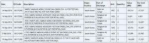 Import Data and Price of sm c9000 I Zauba