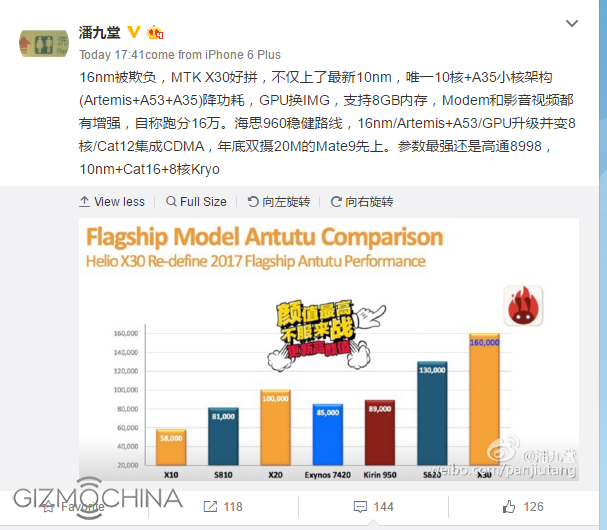 Характеристики HiSilicon Kirin 960: процессор Huawei Mate 9 в деталях