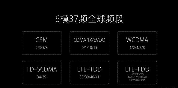 Возможности связи Xiaomi Mi Note 2