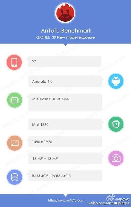 Технические характеристики Gionee S9 согласно AnTuTu