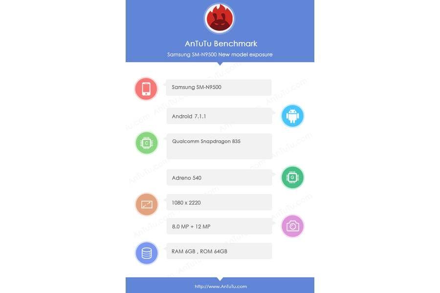 Samsung-Galaxy-Note-8-AnTuTu.jpg